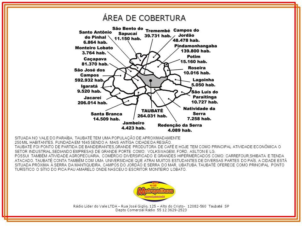 Rádio Líder do Vale LTDA – Rua José Giglio, 125 – Alto do Cristo- 12082-560 Taubaté SP Depto Comercial Rádio 55 12 3629-2523 ÁREA DE COBERTURA SITUADA