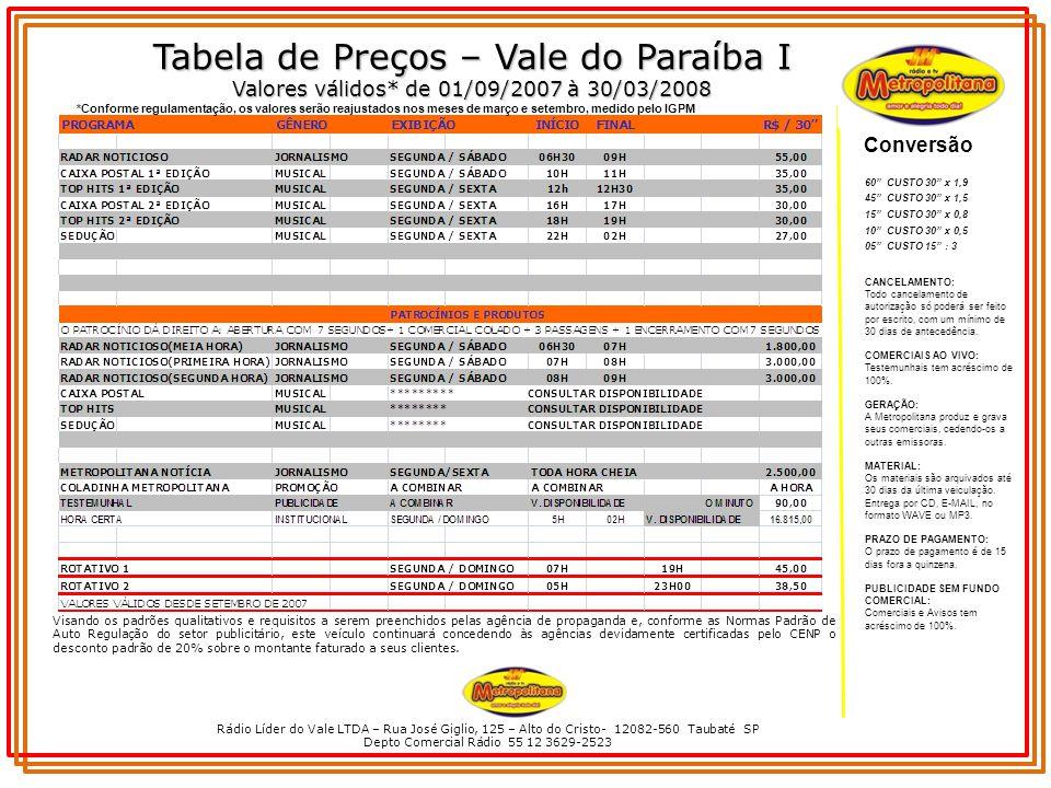 Tabela de Preços – Vale do Paraíba I Valores válidos* de 01/09/2007 à 30/03/2008 Conversão CANCELAMENTO: Todo cancelamento de autorização só poderá se