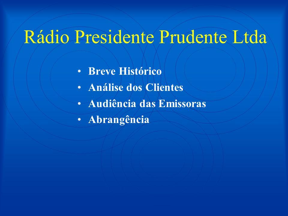 Rádio Presidente Prudente Ltda Breve Histórico Análise dos Clientes Audiência das Emissoras Abrangência