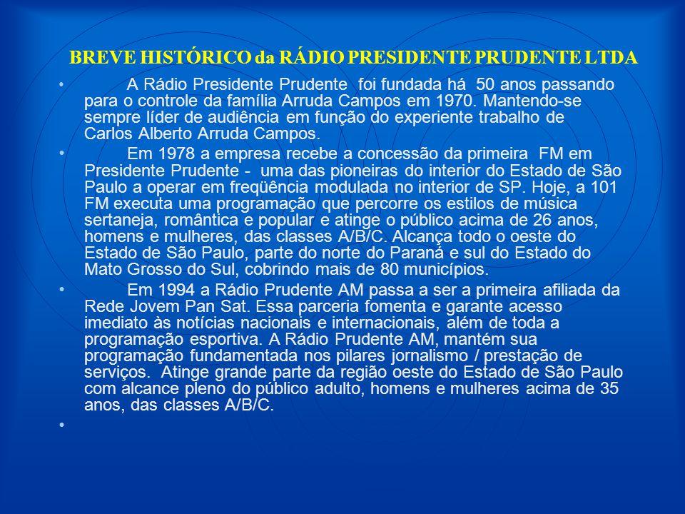 BREVE HISTÓRICO da RÁDIO PRESIDENTE PRUDENTE LTDA A Rádio Presidente Prudente foi fundada há 50 anos passando para o controle da família Arruda Campos