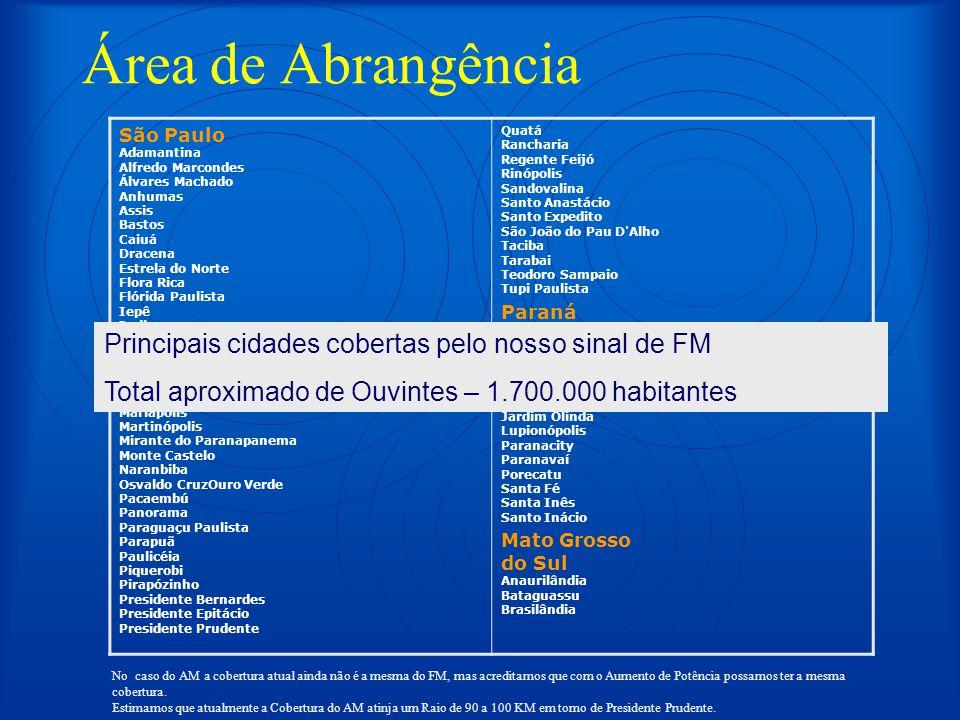 Área de Abrangência São Paulo Adamantina Alfredo Marcondes Álvares Machado Anhumas Assis Bastos Caiuá Dracena Estrela do Norte Flora Rica Flórida Paul
