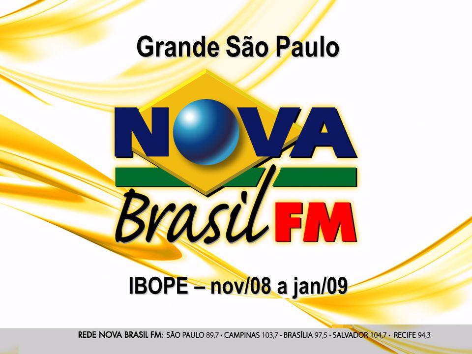 IBOPE – nov/08 a jan/09 Grande São Paulo