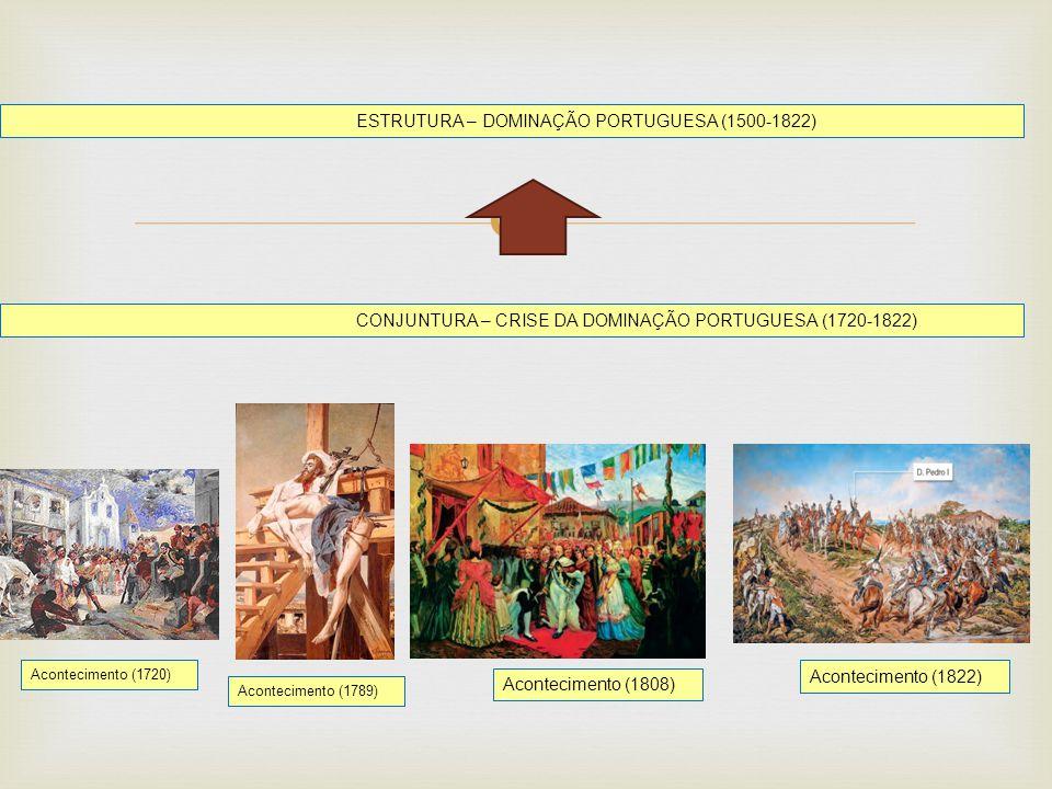 Acontecimento (1822) Acontecimento (1808) Acontecimento (1789) Acontecimento (1720) CONJUNTURA – CRISE DA DOMINAÇÃO PORTUGUESA (1720-1822) ESTRUTURA –