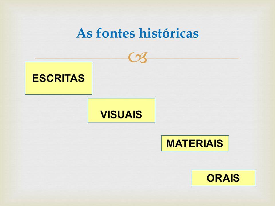As fontes históricas ESCRITAS VISUAIS MATERIAIS ORAIS