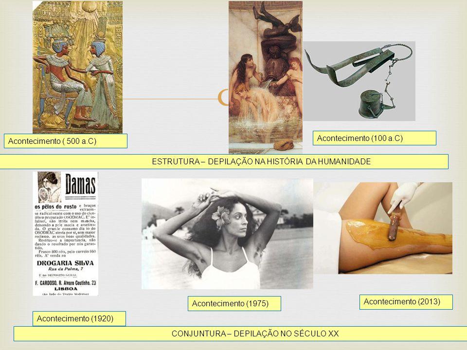 Acontecimento (2013) Acontecimento (1920) Acontecimento (1975) CONJUNTURA – DEPILAÇÃO NO SÉCULO XX Acontecimento (100 a.C) Acontecimento ( 500 a.C) ES