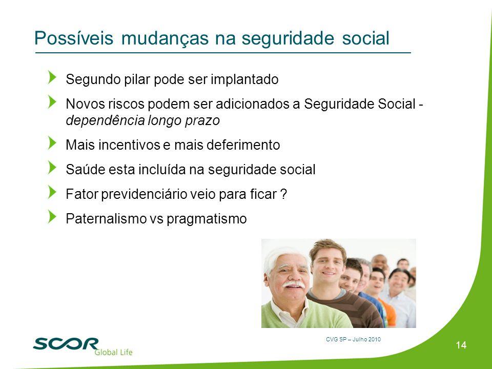 CVG SP – Julho 2010 Possíveis mudanças na seguridade social 14 Segundo pilar pode ser implantado Novos riscos podem ser adicionados a Seguridade Socia