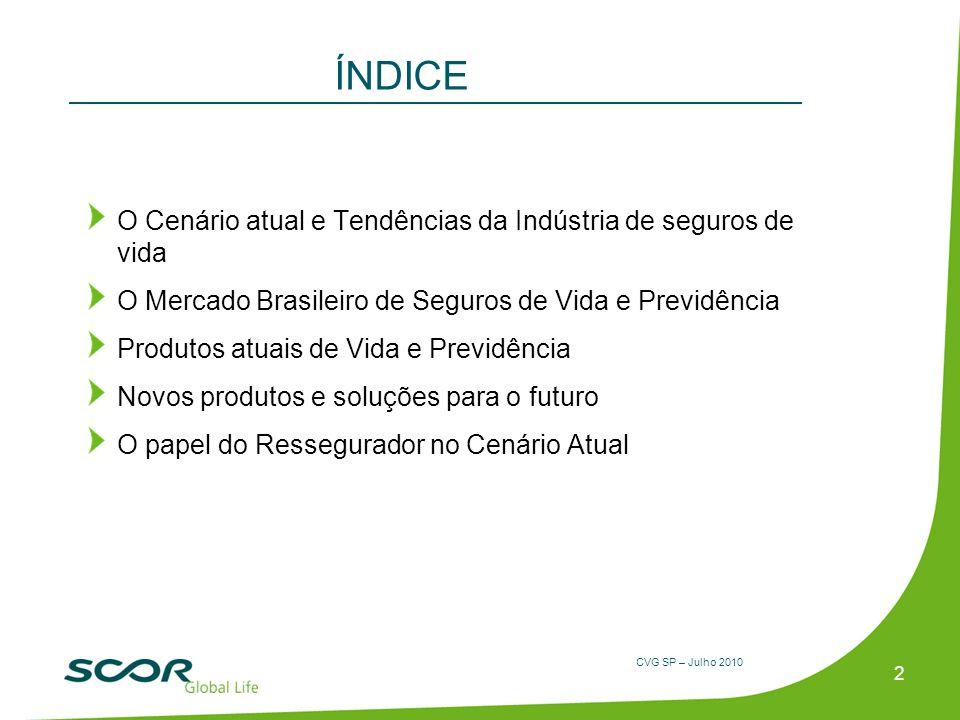 CVG SP – Julho 2010 ÍNDICE O Cenário atual e Tendências da Indústria de seguros de vida O Mercado Brasileiro de Seguros de Vida e Previdência Produtos
