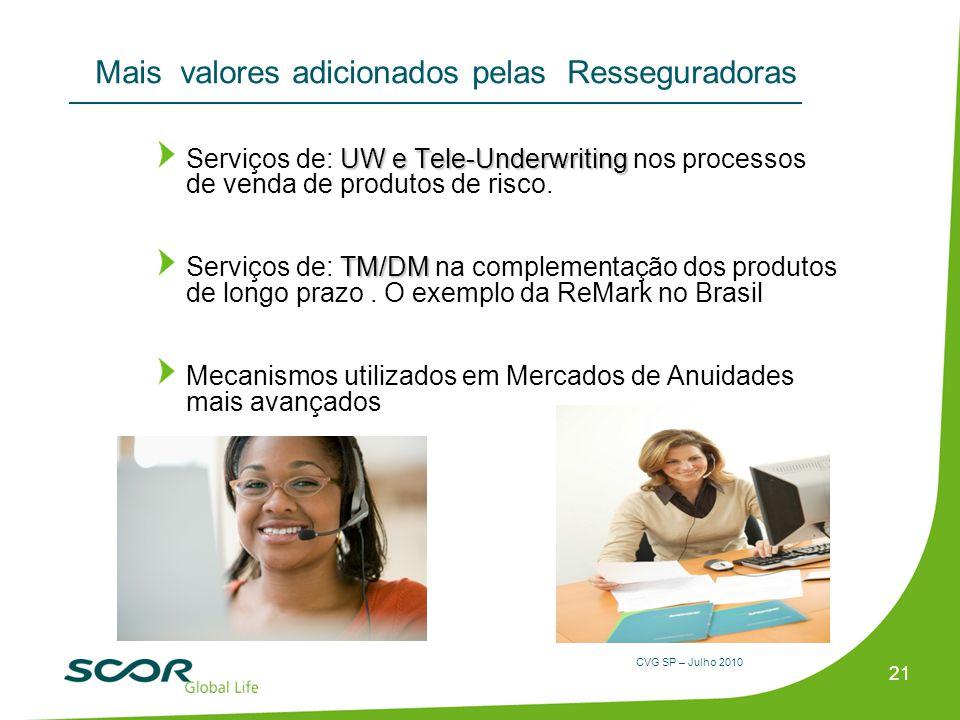 CVG SP – Julho 2010 Mais valores adicionados pelas Resseguradoras UW e Tele-Underwriting Serviços de: UW e Tele-Underwriting nos processos de venda de