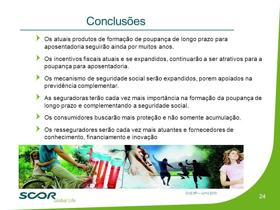 CVG SP – Julho 2010 Conclusões Os atuais produtos de formação de poupança de longo prazo para aposentadoria seguirão ainda por muitos anos. Os incenti