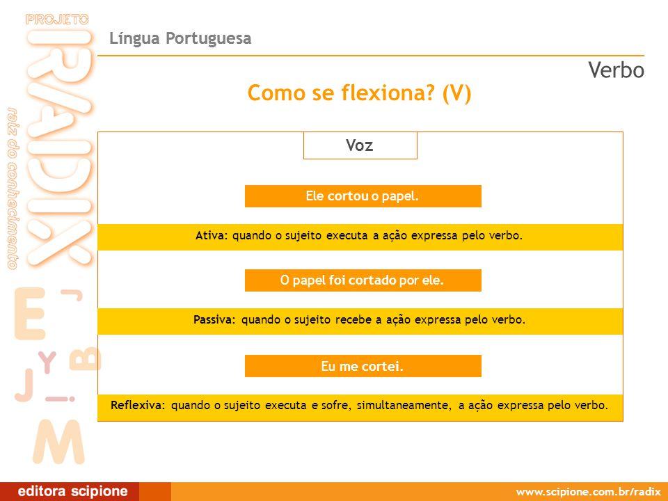Língua Portuguesa www.scipione.com.br/radix Formas nominais Particípio: exprime ação já concluída, desempenhando função similar à do adjetivo.