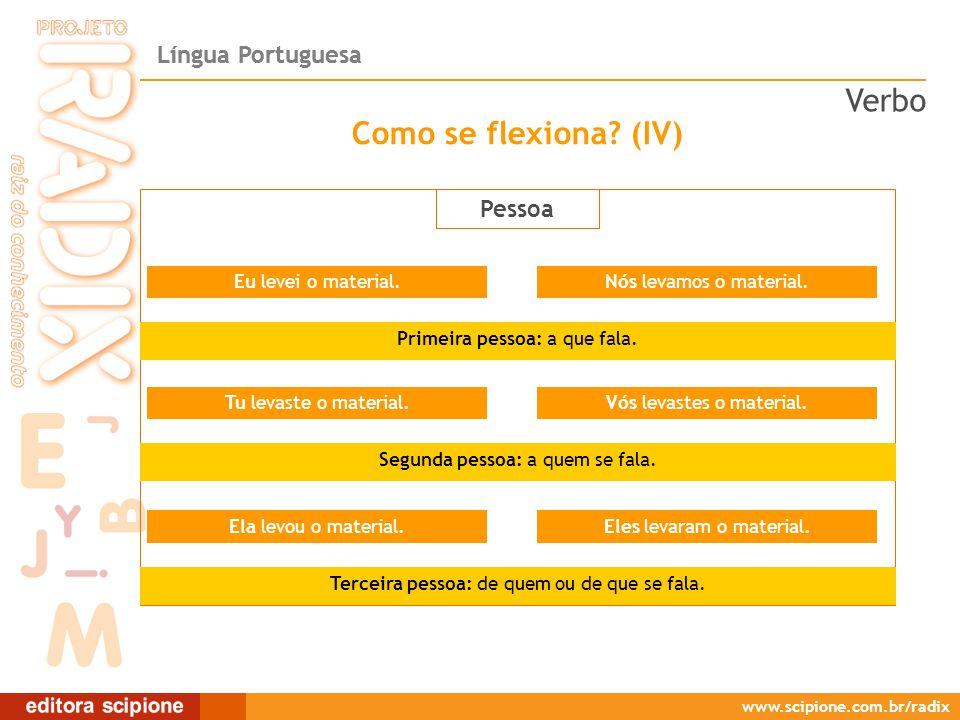 Língua Portuguesa www.scipione.com.br/radix Como se flexiona.