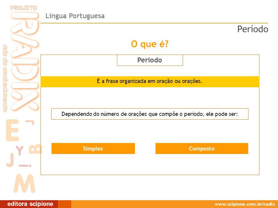 Língua Portuguesa www.scipione.com.br/radix O que é? Período Dependendo do número de orações que compõe o período, ele pode ser: É a frase organizada