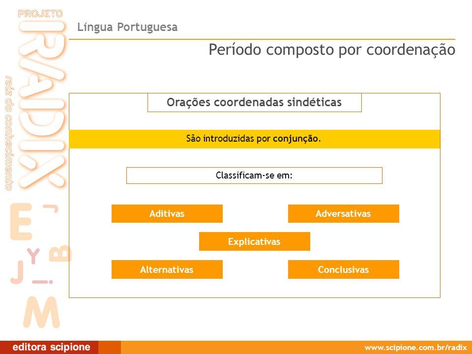 Língua Portuguesa www.scipione.com.br/radix Orações coordenadas sindéticas Classificam-se em: AditivasAdversativas AlternativasConclusivas Explicativa