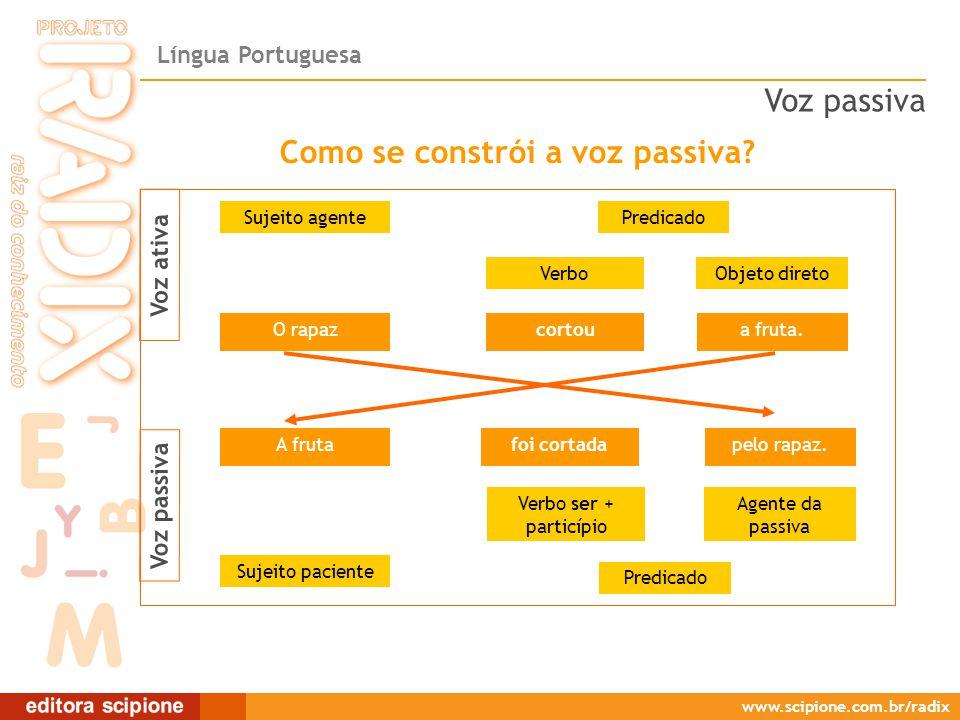 Língua Portuguesa www.scipione.com.br/radix Voz ativa O rapazcortoua fruta. A frutafoi cortadapelo rapaz. Voz passiva Sujeito agentePredicado VerboObj