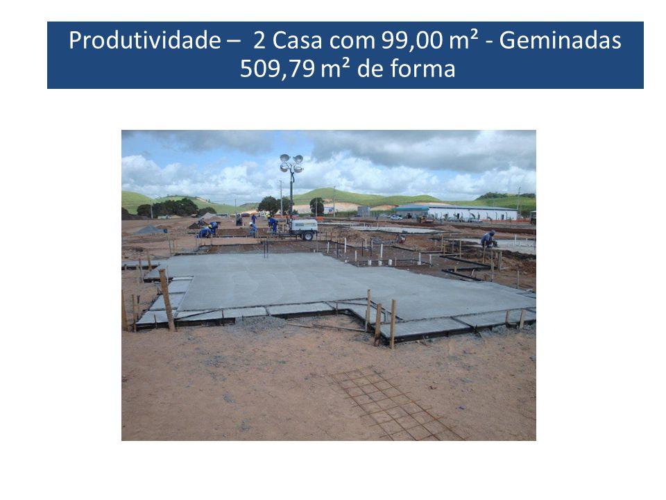 Produtividade – Casa XX M² - Forma XX M² Produtividade – 2 Casa com 99,00 m² - Geminadas 509,79 m² de forma