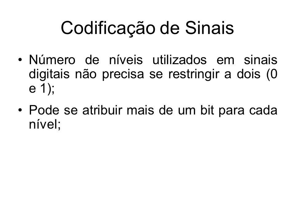 Codificação de Sinais Número de níveis utilizados em sinais digitais não precisa se restringir a dois (0 e 1); Pode se atribuir mais de um bit para cada nível;
