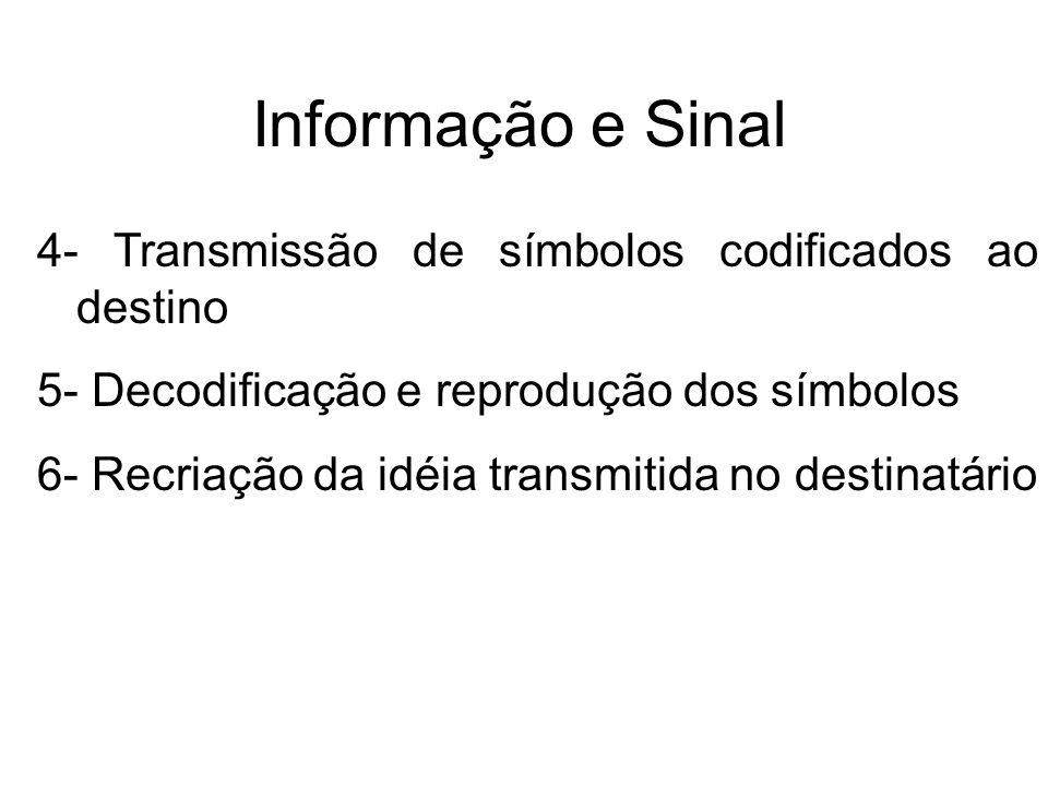 Informação e Sinal 4- Transmissão de símbolos codificados ao destino 5- Decodificação e reprodução dos símbolos 6- Recriação da idéia transmitida no destinatário