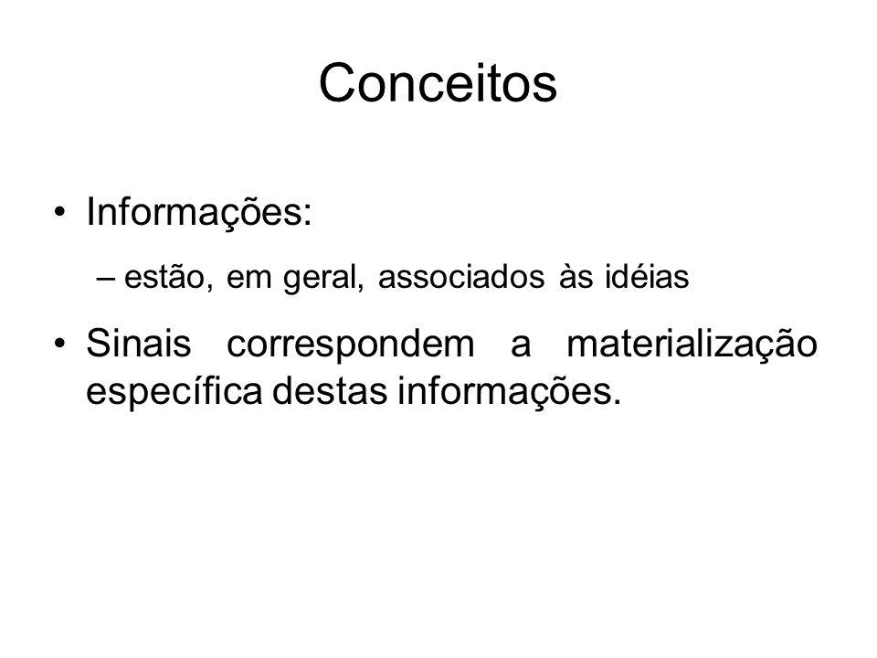 Conceitos Informações: –estão, em geral, associados às idéias Sinais correspondem a materialização específica destas informações.