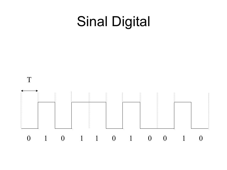 Sinal Digital 01011010010 T