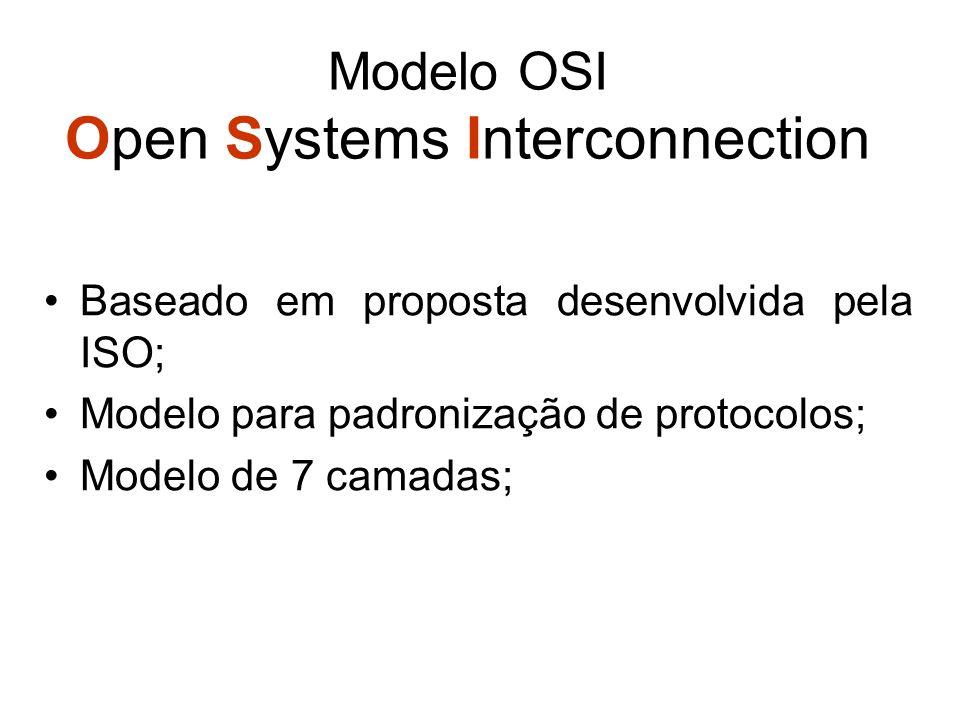 Modelo OSI Open Systems Interconnection Baseado em proposta desenvolvida pela ISO; Modelo para padronização de protocolos; Modelo de 7 camadas;