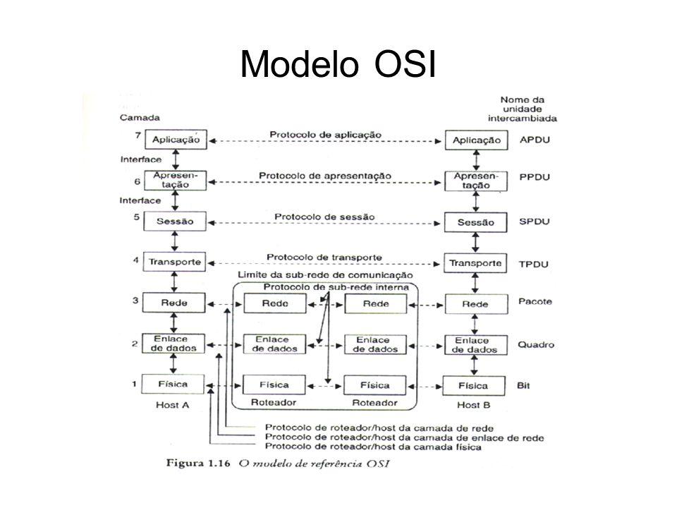 Modelo de Referência TCP/IP Surgiu devido a problemas enfrentados com os protocolos existentes na predecessora da Internet, a ARPANET; ARPANET : Rede de pesquisa criada pelo departamento de defesa dos EUA; Objetivo de conectar várias redes ao mesmo tempo;