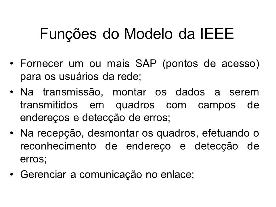 Funções do Modelo da IEEE Fornecer um ou mais SAP (pontos de acesso) para os usuários da rede; Na transmissão, montar os dados a serem transmitidos em