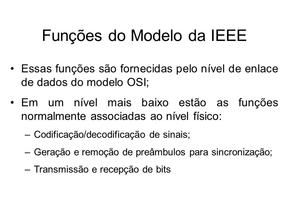 Funções do Modelo da IEEE Essas funções são fornecidas pelo nível de enlace de dados do modelo OSI; Em um nível mais baixo estão as funções normalment