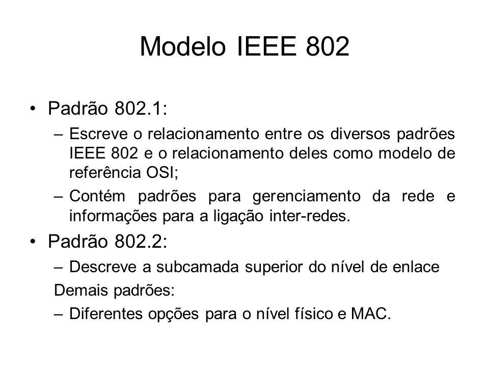 Modelo IEEE 802 Padrão 802.1: –Escreve o relacionamento entre os diversos padrões IEEE 802 e o relacionamento deles como modelo de referência OSI; –Co