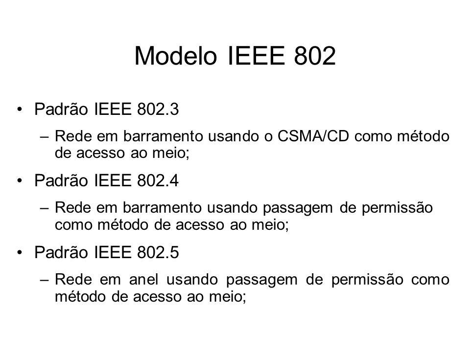 Modelo IEEE 802 Padrão IEEE 802.3 –Rede em barramento usando o CSMA/CD como método de acesso ao meio; Padrão IEEE 802.4 –Rede em barramento usando pas