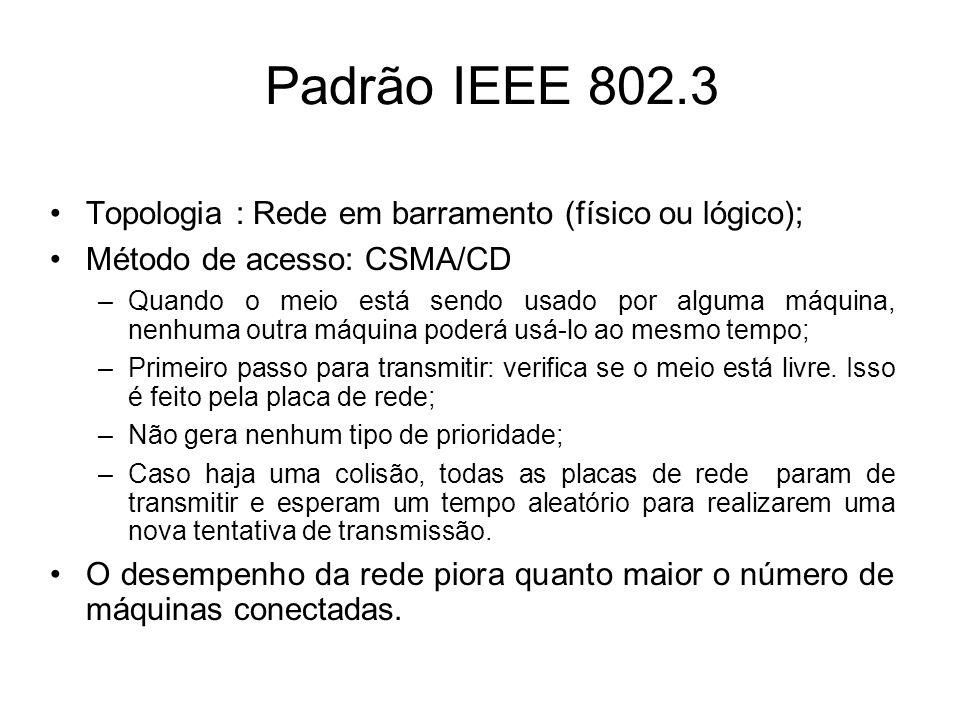 Padrão IEEE 802.3 Topologia : Rede em barramento (físico ou lógico); Método de acesso: CSMA/CD –Quando o meio está sendo usado por alguma máquina, nen