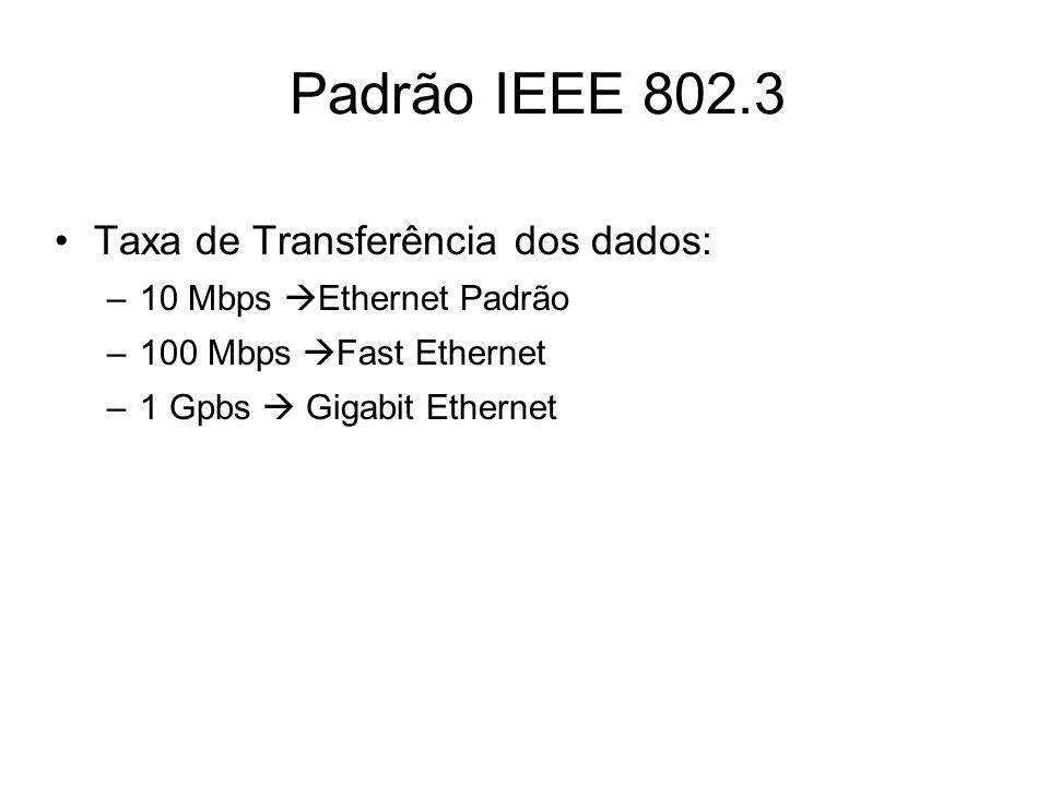 Padrão IEEE 802.3 Taxa de Transferência dos dados: –10 Mbps Ethernet Padrão –100 Mbps Fast Ethernet –1 Gpbs Gigabit Ethernet