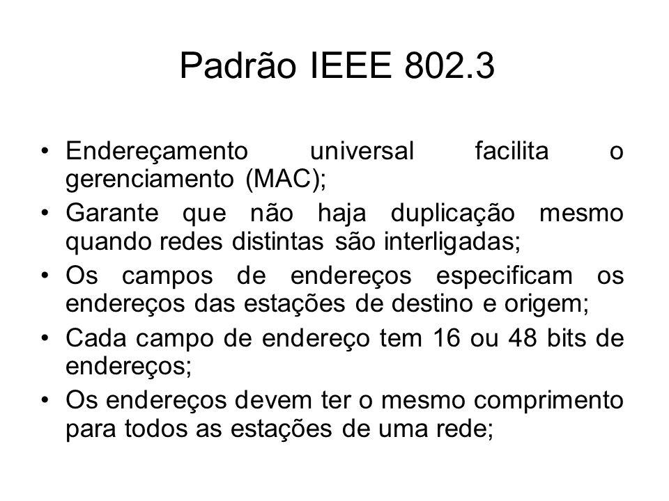 Padrão IEEE 802.3 Endereçamento universal facilita o gerenciamento (MAC); Garante que não haja duplicação mesmo quando redes distintas são interligada