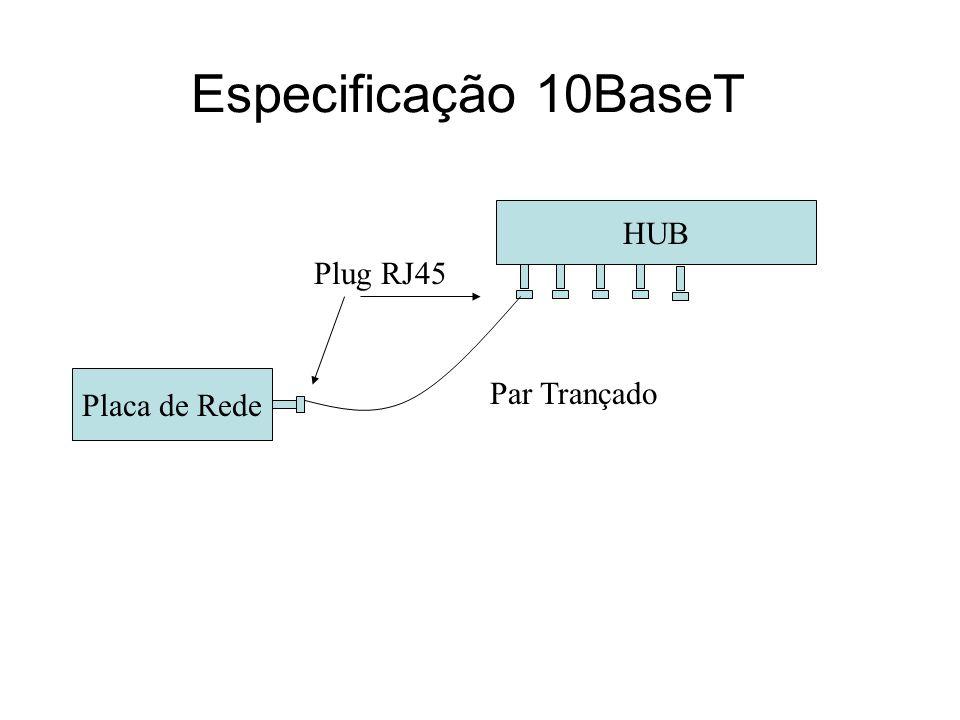 Especificação 10BaseT Placa de Rede HUB Par Trançado Plug RJ45