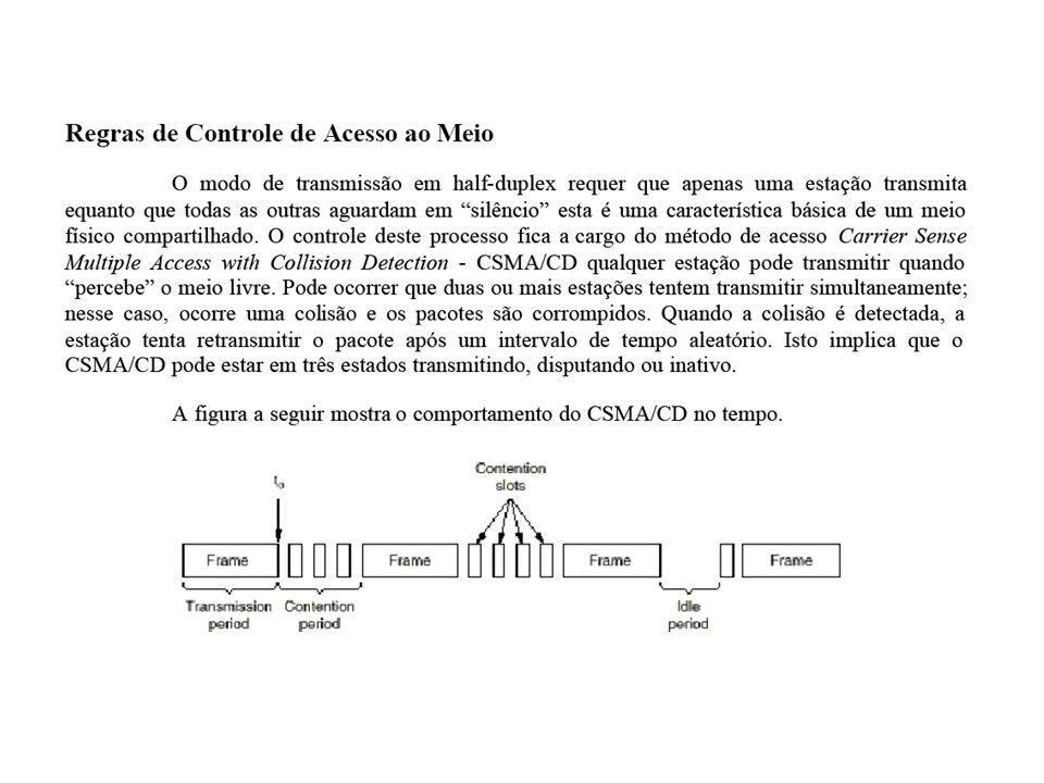 Especificação 10Base5 O meio físico de transmissão definido nesta especificação é o cabo coaxial grosso (thicknet); Impedância de 50 ohms + 2 ohms; O comprimento máximo do cabo é 500 metros; Nas extremidades do cabo devem ser instalados terminadores com impedância de 50 ohms + 1 ohms, para minimizar as reflexões; A especificação define que devem ser efetuadas no máximo 100 ligações ao cabo;