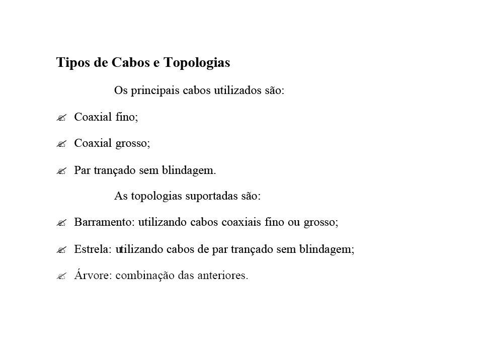 Especificação 10Base2 Placa de Rede Cabo Coaxial Fino Conector BNC Macho Conector T BNC Terminador BNC Macho