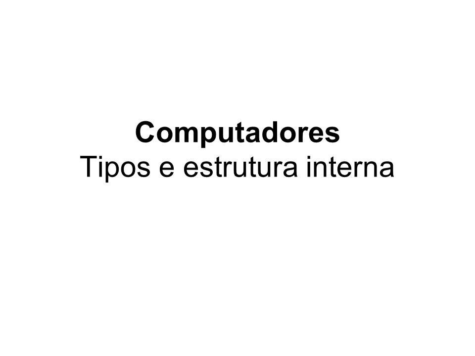 Computadores Tipos e estrutura interna