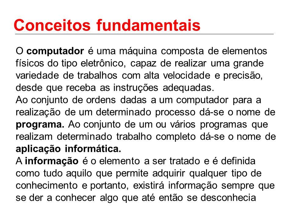 Conceitos fundamentais O computador é uma máquina composta de elementos físicos do tipo eletrônico, capaz de realizar uma grande variedade de trabalho