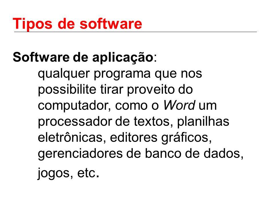Tipos de software Software de aplicação: qualquer programa que nos possibilite tirar proveito do computador, como o Word um processador de textos, planilhas eletrônicas, editores gráficos, gerenciadores de banco de dados, jogos, etc.