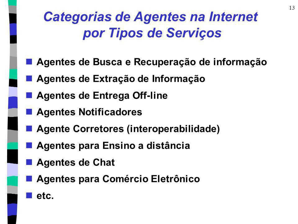 13 Categorias de Agentes na Internet por Tipos de Serviços Agentes de Busca e Recuperação de informação Agentes de Extração de Informação Agentes de E