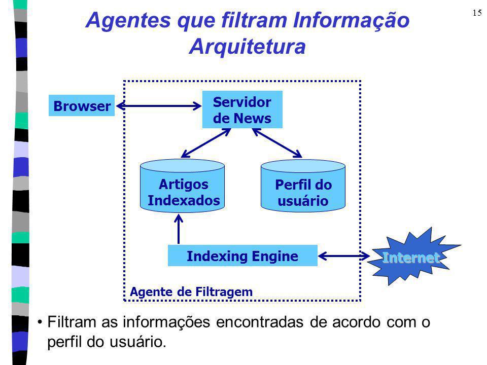15 Agentes que filtram Informação Arquitetura Browser Agente de Filtragem Internet Servidor de News Indexing Engine Artigos Indexados Perfil do usuári