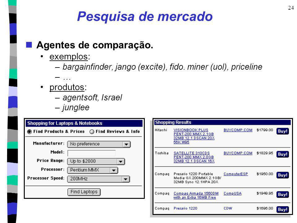 24 Pesquisa de mercado Agentes de comparação. exemplos: –bargainfinder, jango (excite), fido. miner (uol), priceline –… produtos: –agentsoft, Israel –