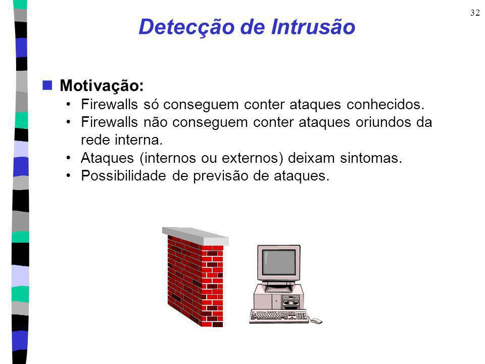 32 Detecção de Intrusão Motivação: Firewalls só conseguem conter ataques conhecidos. Firewalls não conseguem conter ataques oriundos da rede interna.