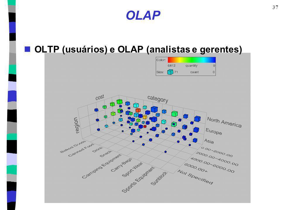 37 OLAP OLTP (usuários) e OLAP (analistas e gerentes)