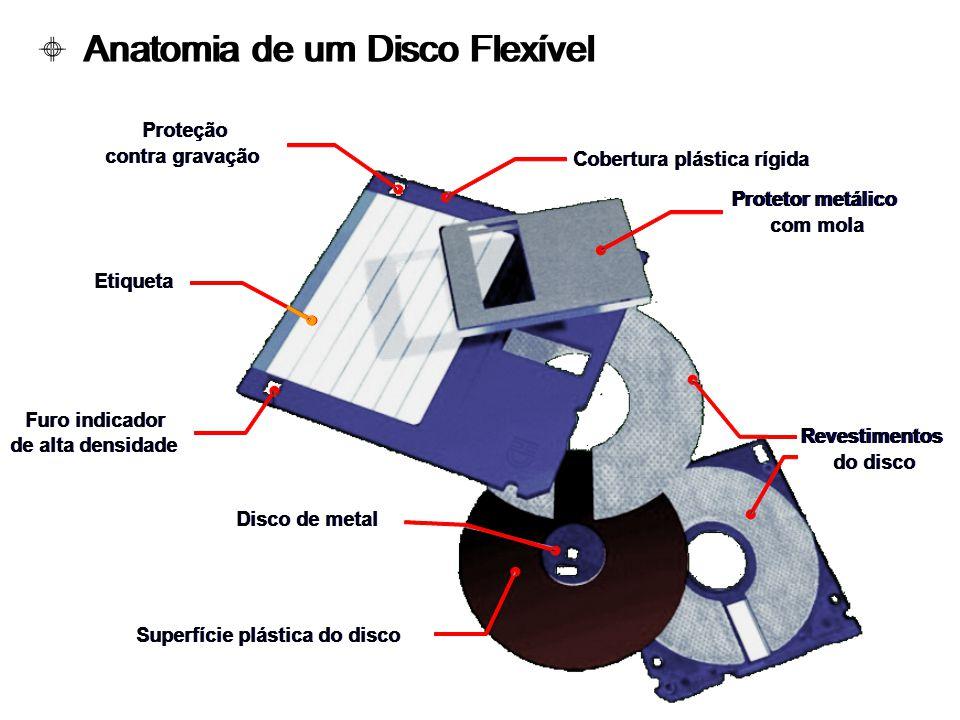 Anatomia de um Disco Flexível Superfície plástica do disco Disco de metal Etiqueta Furo indicador de alta densidade Furo indicador de alta densidade C