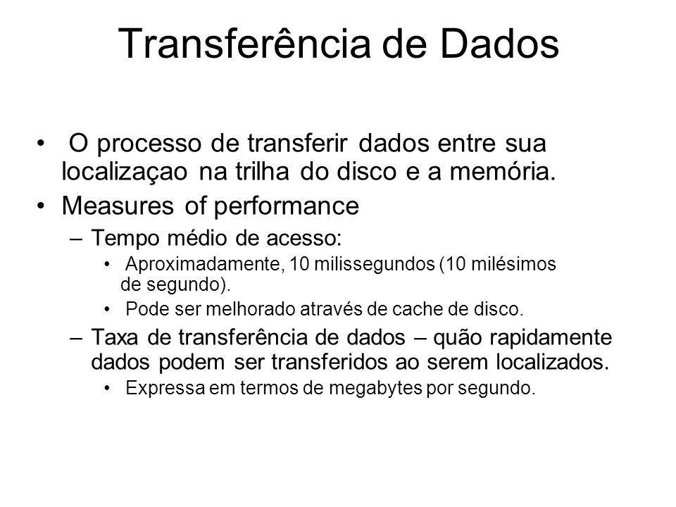 Transferência de Dados O processo de transferir dados entre sua localizaçao na trilha do disco e a memória. Measures of performance –Tempo médio de ac