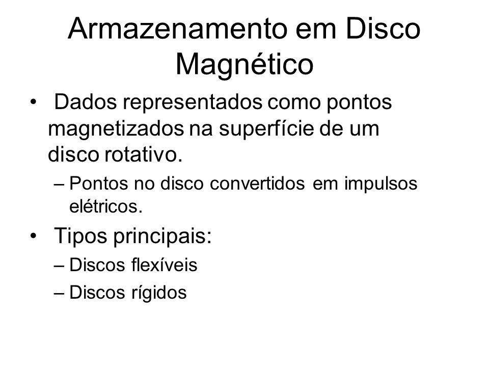 Armazenamento em Disco Magnético Dados representados como pontos magnetizados na superfície de um disco rotativo. –Pontos no disco convertidos em impu