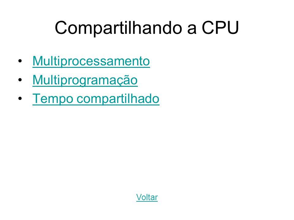 Compartilhando a CPU Multiprocessamento Multiprogramação Tempo compartilhado Voltar