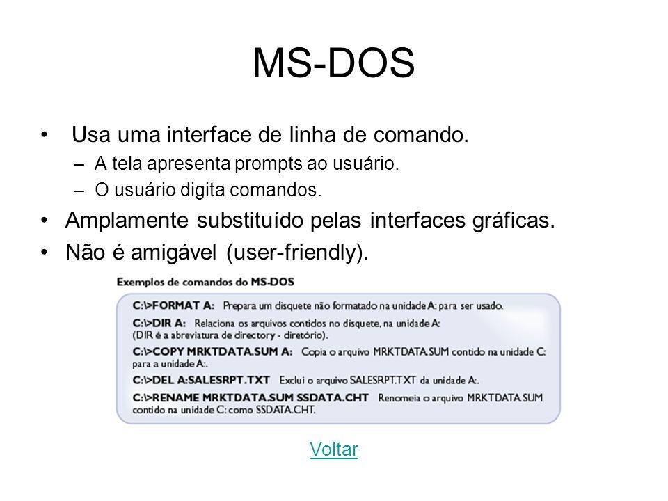 MS-DOS Usa uma interface de linha de comando. –A tela apresenta prompts ao usuário. –O usuário digita comandos. Amplamente substituído pelas interface