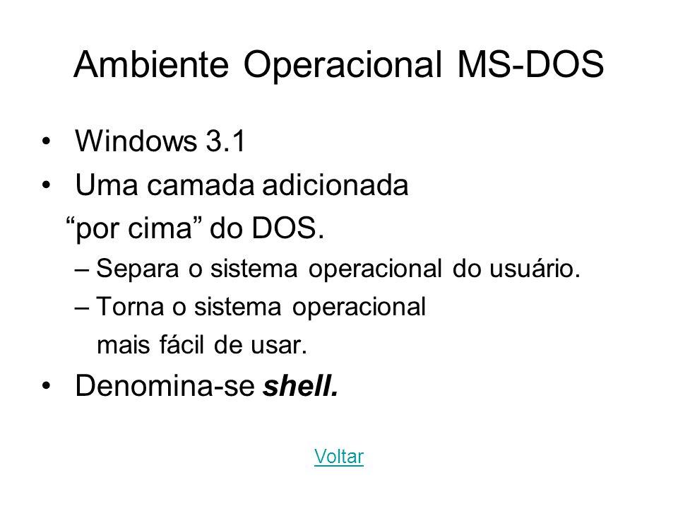 Ambiente Operacional MS-DOS Windows 3.1 Uma camada adicionada por cima do DOS. –Separa o sistema operacional do usuário. –Torna o sistema operacional