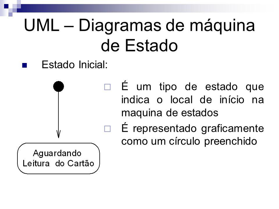 UML – Diagramas de máquina de Estado Estado Inicial: É um tipo de estado que indica o local de início na maquina de estados É representado graficament